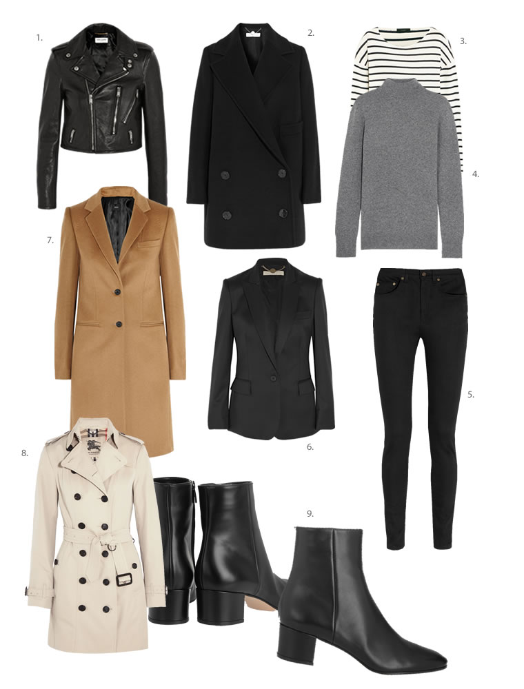 wishlist-lesindispensables-netaporter